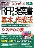 図解入門よくわかる最新RFPと提案書の基本と作成法 (How‐nual Visual Guide Book)