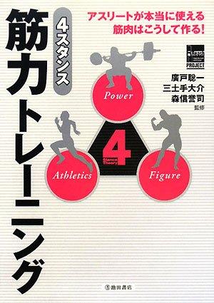 4スタンス筋力トレーニング