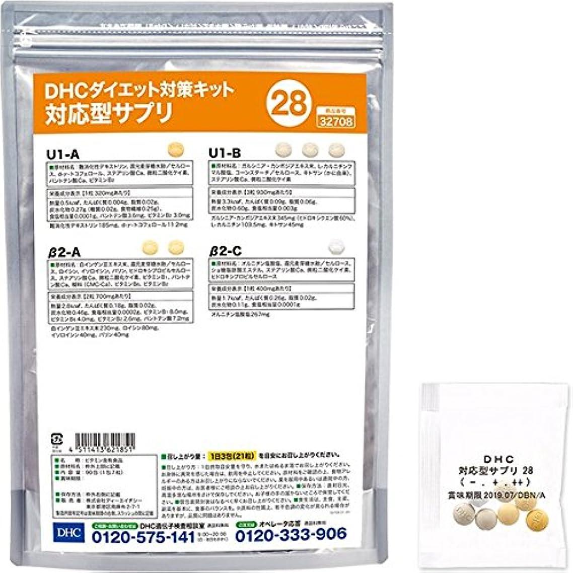 陰気リネン目立つDHCダイエット対策キット対応型サプリ28
