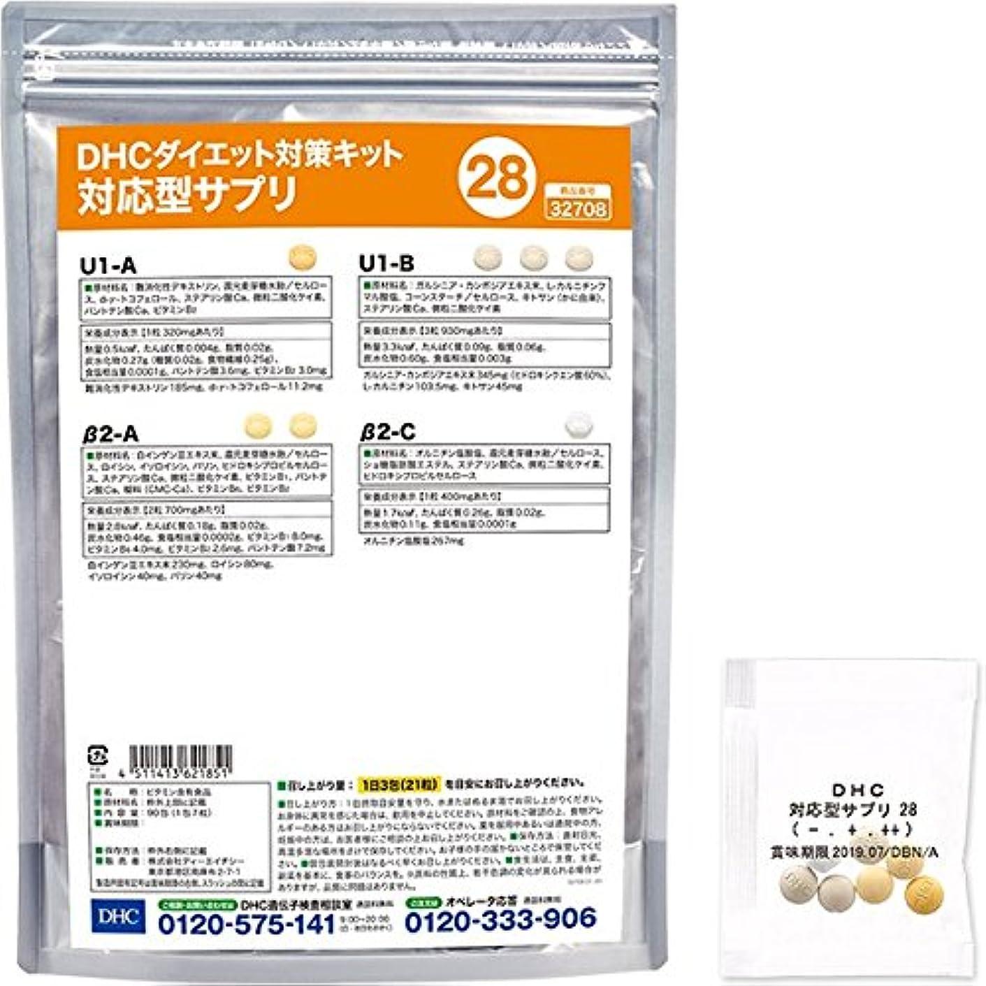 税金大かき混ぜるDHCダイエット対策キット対応型サプリ28