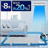 アイリスオーヤマ サーキュレーター 静音 首振り ~8畳 ホワイト PCF-HD15-W