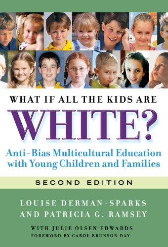 anti discriminatory anti bias practice children and young people And disposition to learning application of anti-discriminatory/anti-bias practice eg ensuring everyone is represented in the setting, inclusion of disabled children.