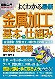 図解入門よくわかる最新金属加工の基本と仕組み (How‐nual Visual Guide Book)