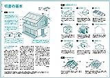 最もくわしい 屋根・小屋組の図鑑 画像