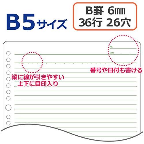 プラス ルーズリーフ200枚 B罫 B5 76806 1セット(2000枚:200枚×10袋)