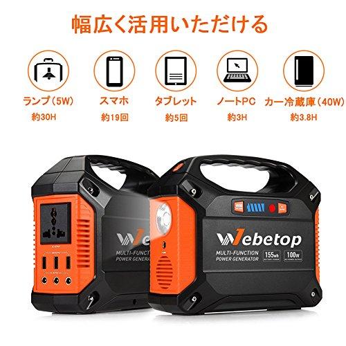 Webetop 155Whポータブル電源 家庭用蓄電池 42000mAh 予備電源 AC100W DC USB出力 持ち運び便利 車中泊 キャンプに 12ヶ月保証