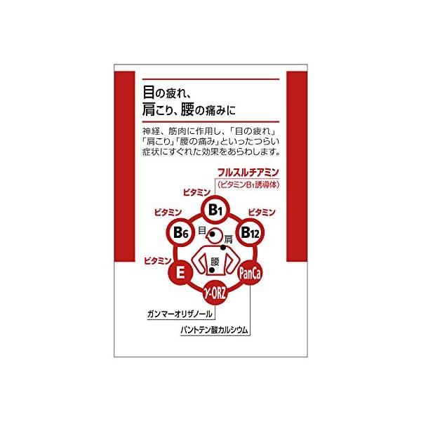 【第3類医薬品】アリナミンEXプラス 60錠の紹介画像7