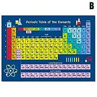 Beaurtty 教室の学生のための元素ポスター科学化学チャートの周期表