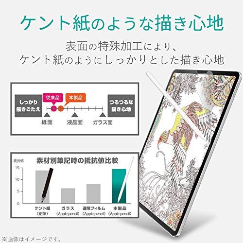 Paper-Feel Screen Protector for New 2018 iPad Pro 12.9 inch Anti-Glare Anti-Fingerprint Anti-Scratch Protection Bubble-Free
