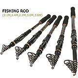 Goture(ゴチュール) ロッド フィッシング 釣り竿 コンパクトロッド 炭素 ナチュラルウォーター ソルトウォータ 2.1M