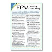 ComplyRight a2126HIPAAプライバシーポスター