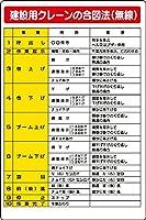 【327-35A】建設機械関係標識建設用クレーンの合図法