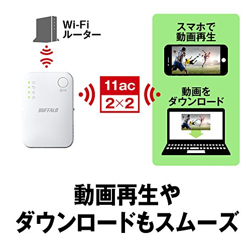 『BUFFALO WiFi 無線LAN中継機 WEX-1166DHPS 11ac/n/a/g/b 866+300Mbps ハイパワー コンパクトモデル 【iPhoneX/iPhoneXSシリーズ メーカー動作確認済み】』の2枚目の画像