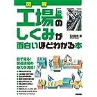 図解 工場のしくみが面白いほどわかる本 (中経出版)
