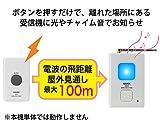 リーベックス(Revex) ワイヤレス チャイム Xシリーズ 送信機 インターホン 押しボタン送信機 X10 画像