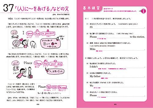 中2英語をひとつひとつわかりやすく。(CD付き)