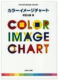 カラーイメージチャート
