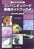 コンパニオンバード疾病ガイドブック―小鳥の診療に強くなる! 臨床の実践と病理解説 画像
