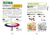 色の事典―色彩の基礎・配色・使い方 画像