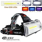 LETOURヘッドライトハイパワーCOB最も明るいLEDヘッドランプ防水, 2照明モード+レッド/ブルー・ストローブ, 120°の広角のイルミネーション, 3 * 18650充電式電池が含まれています(黒い) (LT-W608N)