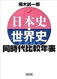 日本史・世界史 同時代比較年表 (朝日文庫)