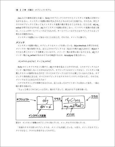 『メタプログラミングRuby 第2版』の33枚目の画像