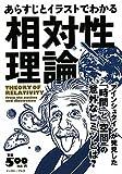 あらすじとイラストでわかる相対性理論―アインシュタインが発見した「時間」と「空間」のヒミツ