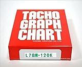 小芝記録紙 ( KOSHIBA ) チャート紙 【7日用】 120Km/h 10組入リ KL-7-120