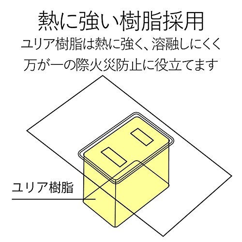 エレコム 電源タップ 雷ガード 個別スイッチ ほこりシャッター付 6個口 2.5m ブラック T-K6A-2625BK