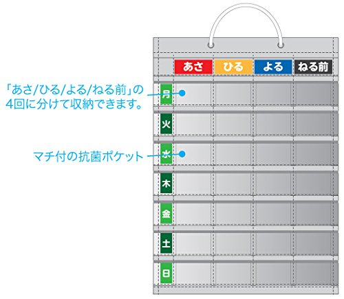 ナカバヤシ お薬カレンダー 壁掛タイプ IF-3010GY
