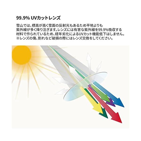 SWANS(スワンズ) ゴーグル スキー スノ...の紹介画像4