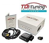 TDI Tuning CRTD4 Petrol Tuning Box ガソリン車用 プジョー 3008 156PS