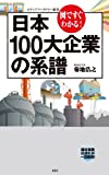 図ですぐわかる! 日本100大企業の系譜<図ですぐわかる! 日本100大企業の系譜> (メディアファクトリー新書)