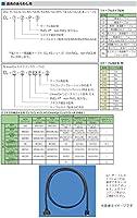 沖電線(OKI) カメラリンクケーブル(Camera Link) CL-K-MS-P-050 (5m)