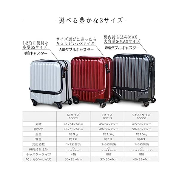 スーツケース 機内持込 軽量 小型 フロントオ...の紹介画像3
