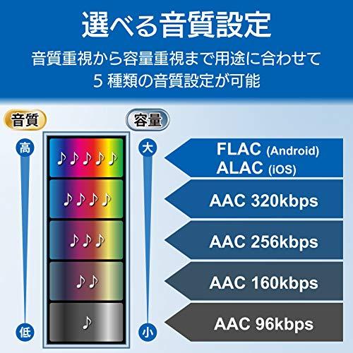 『ロジテック 音楽CD取り込みドライブ WiFi 2.4Ghz対応 11n iOS/Android対応 USB2.0 ホワイト LDR-PS24GWU3RWH』の4枚目の画像
