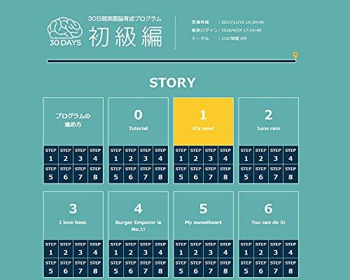 英会話教材 英語教材 30日間英語脳育成プログラム 初級編 [オンライン版ライセンス]英会話上達研究会