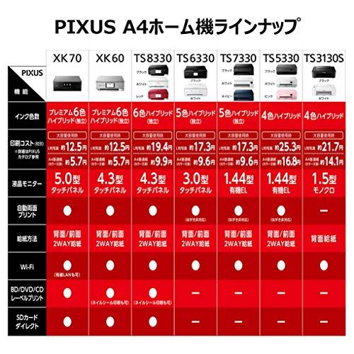 Canon(キヤノン)『PIXUSTS5330』