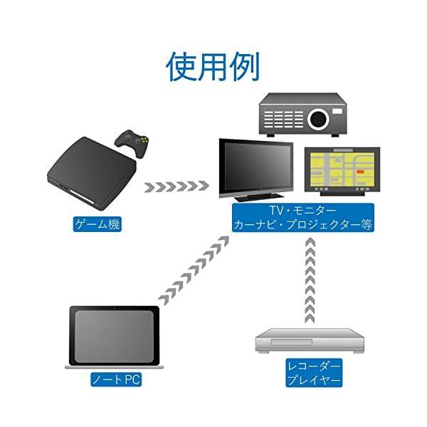 エレコム HDMIケーブル ハイスピード 2....の紹介画像6