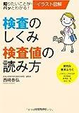 西崎泰弘 'イラスト図解 検査のしくみ・検査値の読み方'