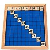 YUEHAO 木製立体 パズル 数字(1から100まで ) 認識 教育 積み木 パズル 計算 玩具 幼児 子供 おもちゃ 木製 ブロック 誕生日 プレゼント