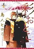 コミックス / 鳥人 ヒロミ のシリーズ情報を見る