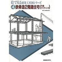 鉄骨造2階建住宅(外壁:サイディング) (建築工程図シリーズ)
