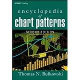 Encyclopedia of Chart Patterns: 225