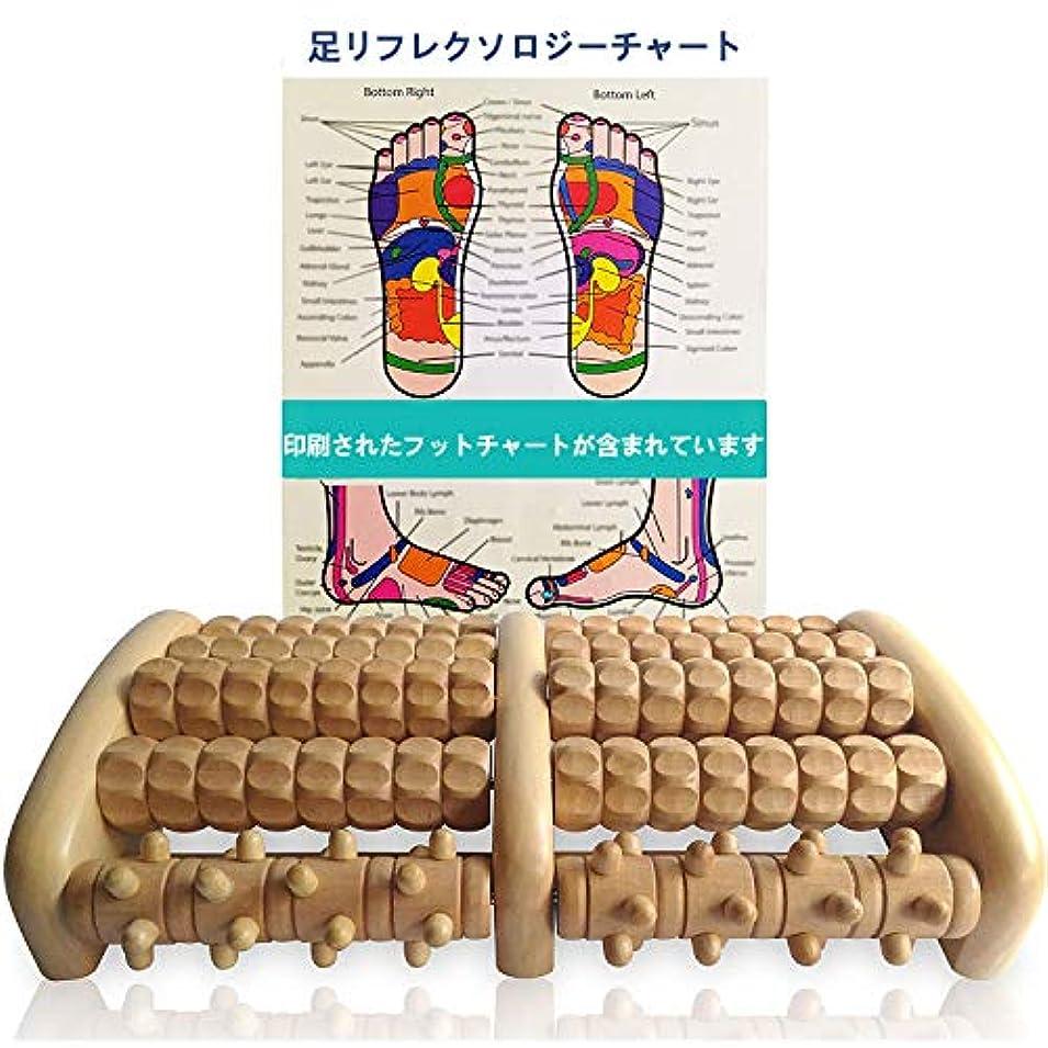 通貨カジュアル迷彩ディープティッシュフットマッサージャーローラー(2フィート)。 足底筋膜炎および痛みの緩和。 ツボとツボのリフレクソロジーツール、筋膜のリリース、ポイント鍼治療。 ストレスを和らげてリラックス