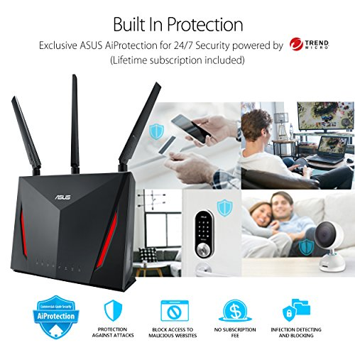 『ASUS AC2900 WiFi Dual-band Gigabit Wireless Router with 1.8GHz Dual-core Processor and AiProtection Network Security Powered by Trend Micro, AiMesh Whole Home WiFi System Compatible (RT-AC86U) 141[並行輸入]』の3枚目の画像