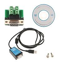Dolity ブラック USB→ RS422/485 シリアル ポート 変換アダプタケーブル FTDI チップ付き 耐久性 互換性
