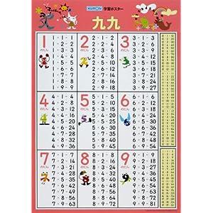 九九 くもんの学習ポスター ([教育用品])