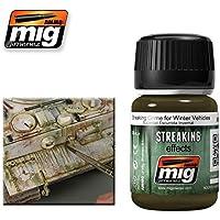 AmmoのMig Jimenez Streaking Grime for Winter Vehicles 35 ml # 1205