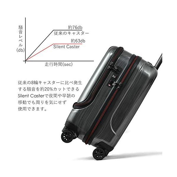 スーツケース 機内持込 軽量 フロントオープン...の紹介画像8
